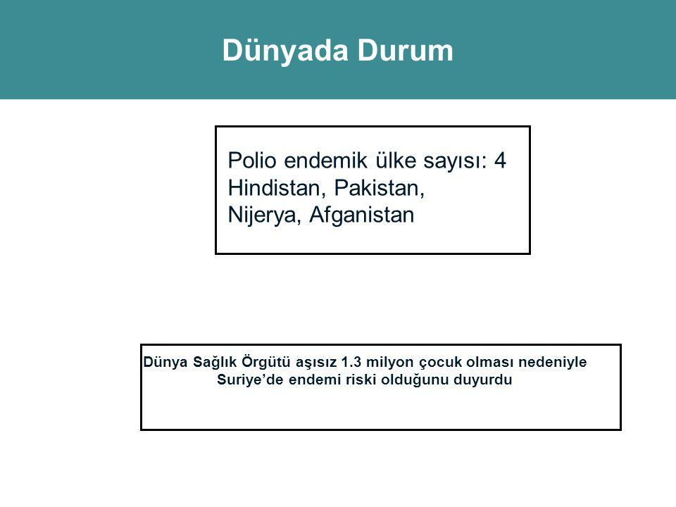 Türkiye'de Polio Eradikasyonu Programı Uluslararası hedefler doğrultusunda, 1989 yılında ülkemizde polionun eradikasyonuna yönelik Polio Eradikasyonu Programı başlatılmıştır.