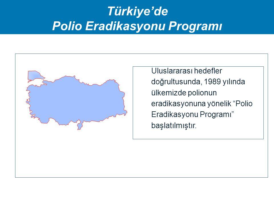 """Türkiye'de Polio Eradikasyonu Programı Uluslararası hedefler doğrultusunda, 1989 yılında ülkemizde polionun eradikasyonuna yönelik """"Polio Eradikasyonu"""