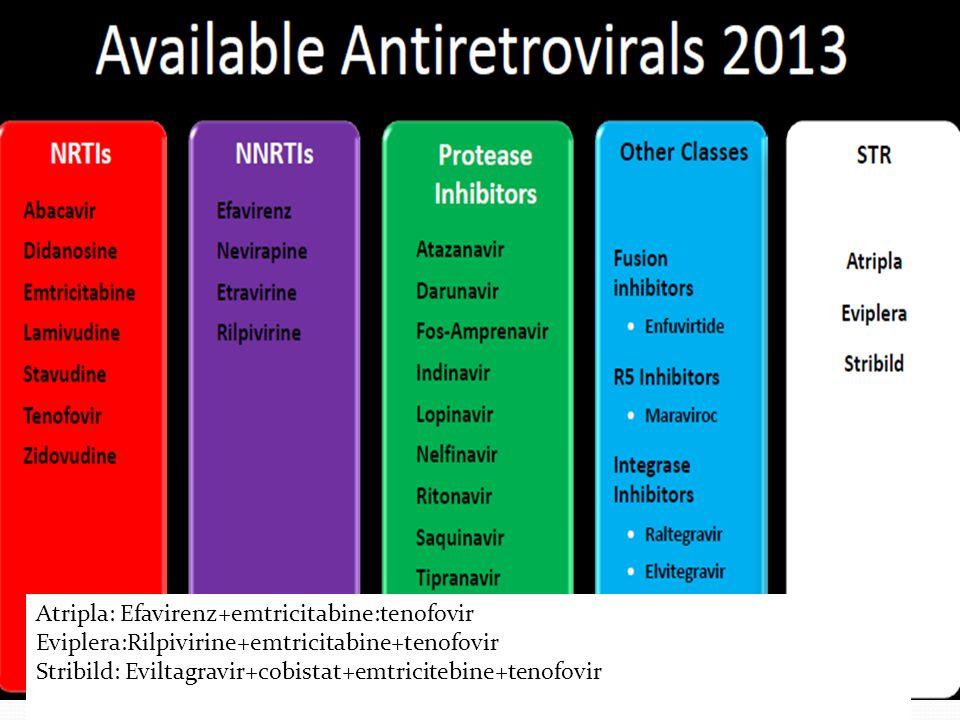 Atripla: Efavirenz+emtricitabine:tenofovir Eviplera:Rilpivirine+emtricitabine+tenofovir Stribild: Eviltagravir+cobistat+emtricitebine+tenofovir