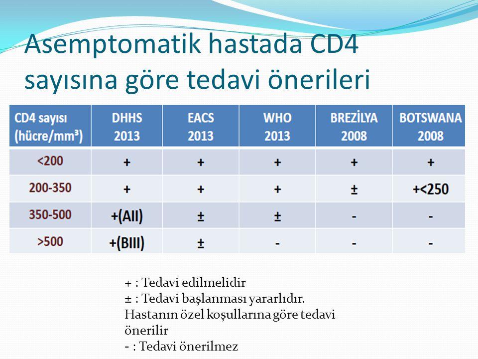 Asemptomatik hastada CD4 sayısına göre tedavi önerileri + : Tedavi edilmelidir ± : Tedavi başlanması yararlıdır. Hastanın özel koşullarına göre tedavi