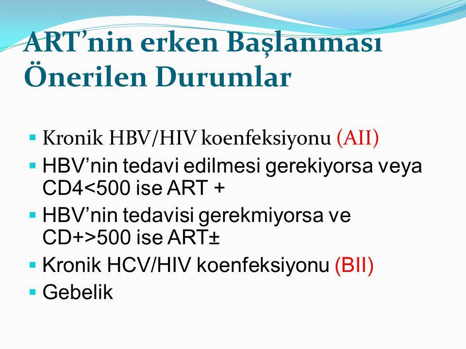 ART'nin erken Başlanması Önerilen Durumlar  Kronik HBV/HIV koenfeksiyonu (AII)  HBV'nin tedavi edilmesi gerekiyorsa veya CD4<500 ise ART +  HBV'nin