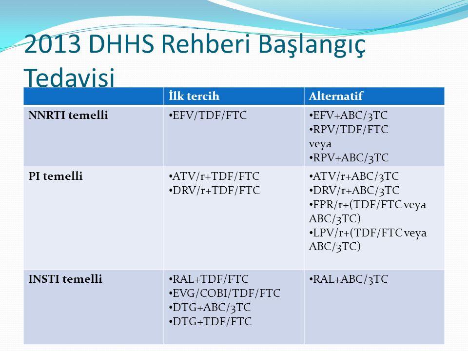 2013 DHHS Rehberi Başlangıç Tedavisi İlk tercihAlternatif NNRTI temelli • EFV/TDF/FTC • EFV+ABC/3TC • RPV/TDF/FTC veya • RPV+ABC/3TC PI temelli • ATV/