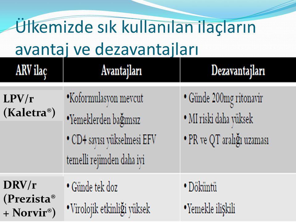Ülkemizde sık kullanılan ilaçların avantaj ve dezavantajları LPV/r (Kaletra®) DRV/r (Prezista® + Norvir®)