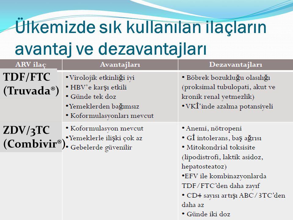 Ülkemizde sık kullanılan ilaçların avantaj ve dezavantajları TDF/FTC (Truvada®) ZDV/3TC (Combivir®)