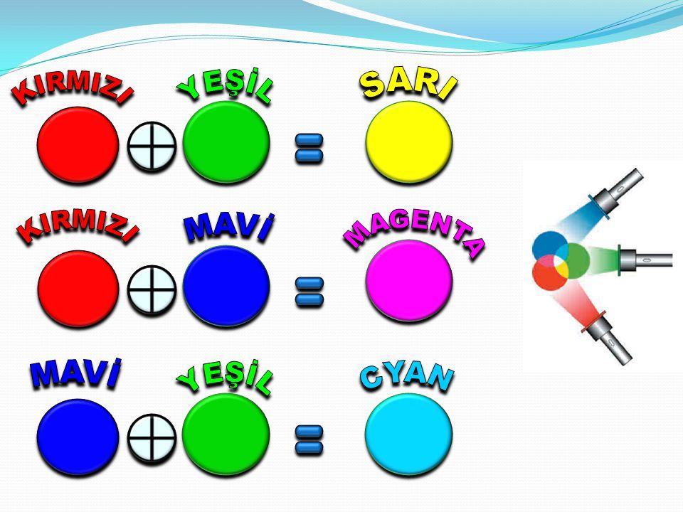  Beyaz ışık altında belirli renklerde gördüğümüz değişik cisimler kırmızı, yeşil veya mavi ışık altında farklı renklerde görünür.