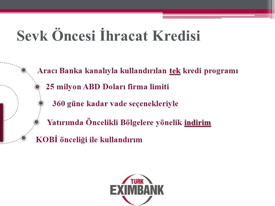 tek Aracı Banka kanalıyla kullandırılan tek kredi programı 25 milyon ABD Doları firma limiti indirim Yatırımda Öncelikli Bölgelere yönelik indirim KOB