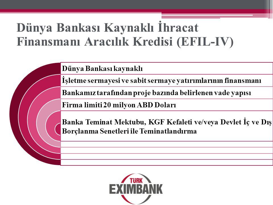 Dünya Bankası Kaynaklı İhracat Finansmanı Aracılık Kredisi (EFIL-IV) Dünya Bankası kaynaklı İşletme sermayesi ve sabit sermaye yatırımlarının finansma