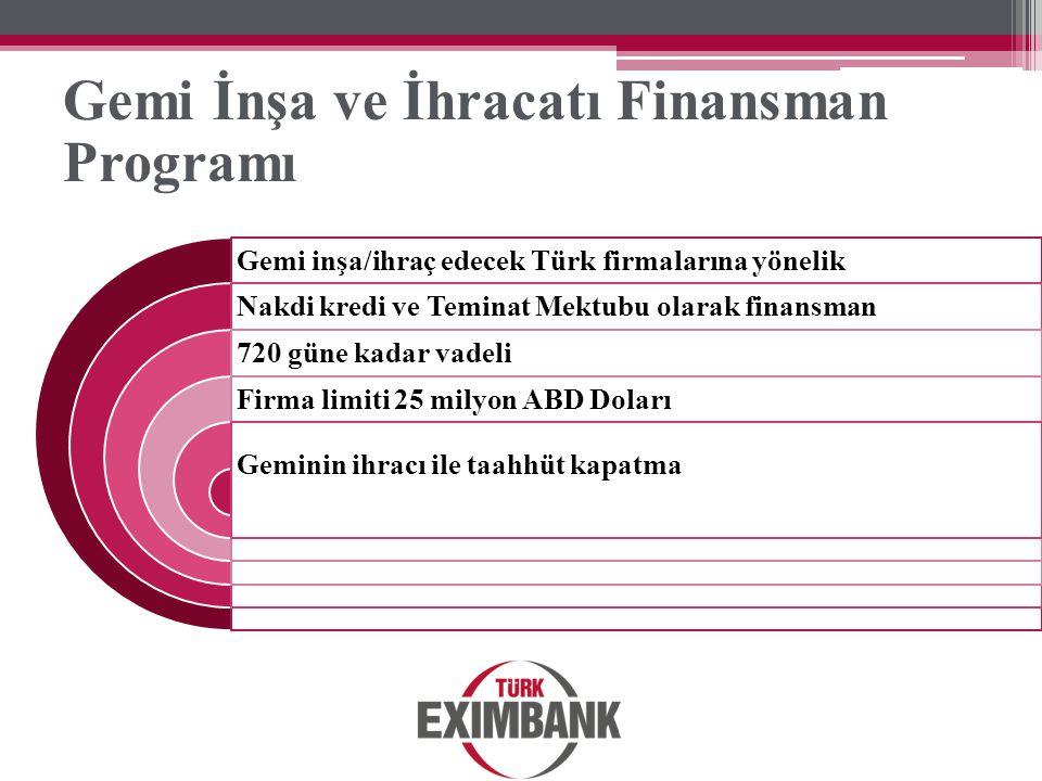 Gemi İnşa ve İhracatı Finansman Programı Gemi inşa/ihraç edecek Türk firmalarına yönelik Nakdi kredi ve Teminat Mektubu olarak finansman 720 güne kada