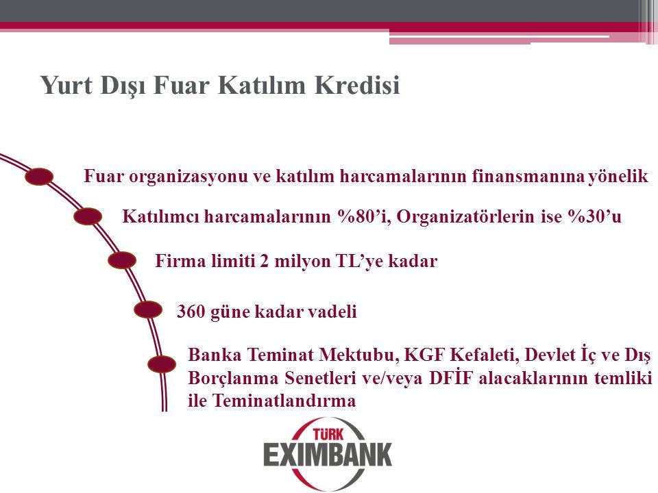 Yurt Dışı Fuar Katılım Kredisi Fuar organizasyonu ve katılım harcamalarının finansmanına yönelik Katılımcı harcamalarının %80'i, Organizatörlerin ise