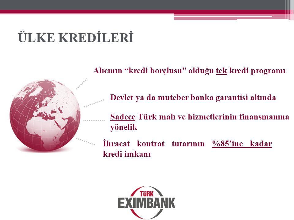 """ÜLKE KREDİLERİ Alıcının """"kredi borçlusu"""" olduğu tek kredi programı Devlet ya da muteber banka garantisi altında İhracat kontrat tutarının %85'ine kada"""