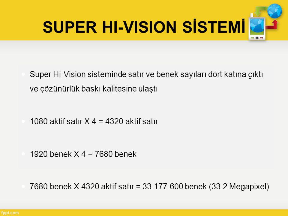  Super Hi-Vision sisteminde satır ve benek sayıları dört katına çıktı ve çözünürlük baskı kalitesine ulaştı  1080 aktif satır X 4 = 4320 aktif satır  1920 benek X 4 = 7680 benek  7680 benek X 4320 aktif satır = 33.177.600 benek (33.2 Megapixel) SUPER HI-VISION SİSTEMİ