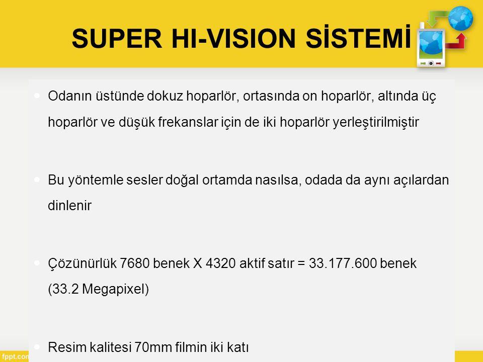 SUPER HI-VISION SİSTEMİ  Odanın üstünde dokuz hoparlör, ortasında on hoparlör, altında üç hoparlör ve düşük frekanslar için de iki hoparlör yerleştirilmiştir  Bu yöntemle sesler doğal ortamda nasılsa, odada da aynı açılardan dinlenir  Çözünürlük 7680 benek X 4320 aktif satır = 33.177.600 benek (33.2 Megapixel)  Resim kalitesi 70mm filmin iki katı