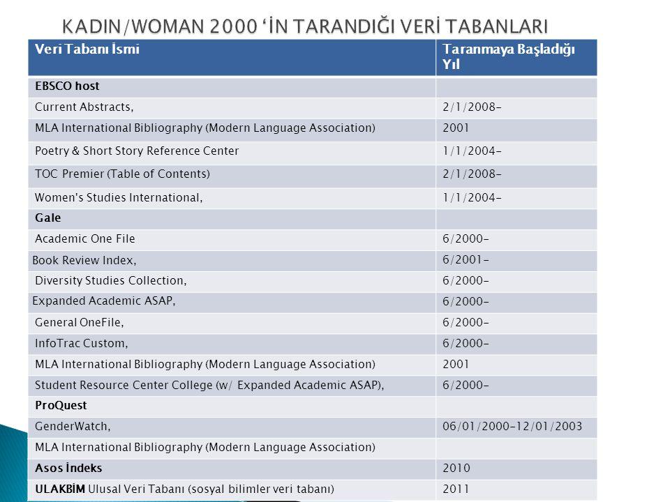 Veri Tabanı İsmiTaranmaya Başladığı Yıl EBSCO host Current Abstracts,2/1/2008- MLA International Bibliography (Modern Language Association)2001 Poetry