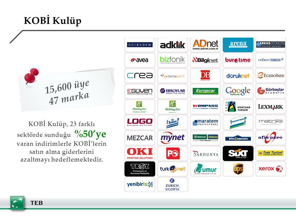 15,600 üye 47 marka KOBİ Kulüp, 23 farklı sektörde sunduğu %50'ye varan indirimlerle KOBİ'lerin satın alma giderlerini azaltmayı hedeflemektedir.