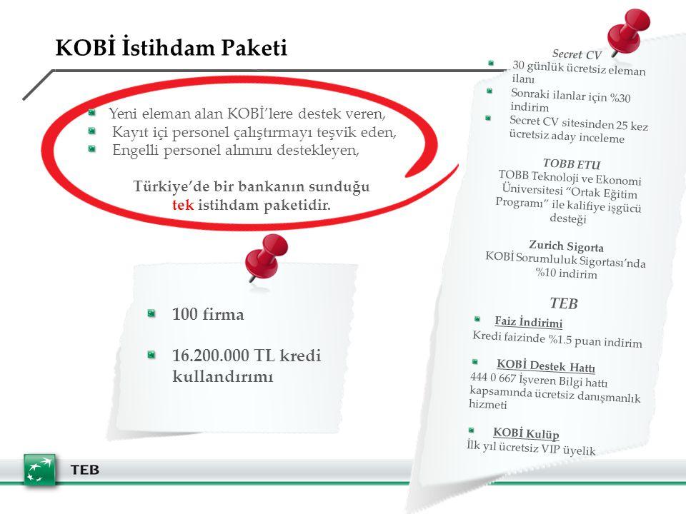 Yeni eleman alan KOBİ'lere destek veren, Kayıt içi personel çalıştırmayı teşvik eden, Engelli personel alımını destekleyen, Türkiye'de bir bankanın sunduğu tek istihdam paketidir.