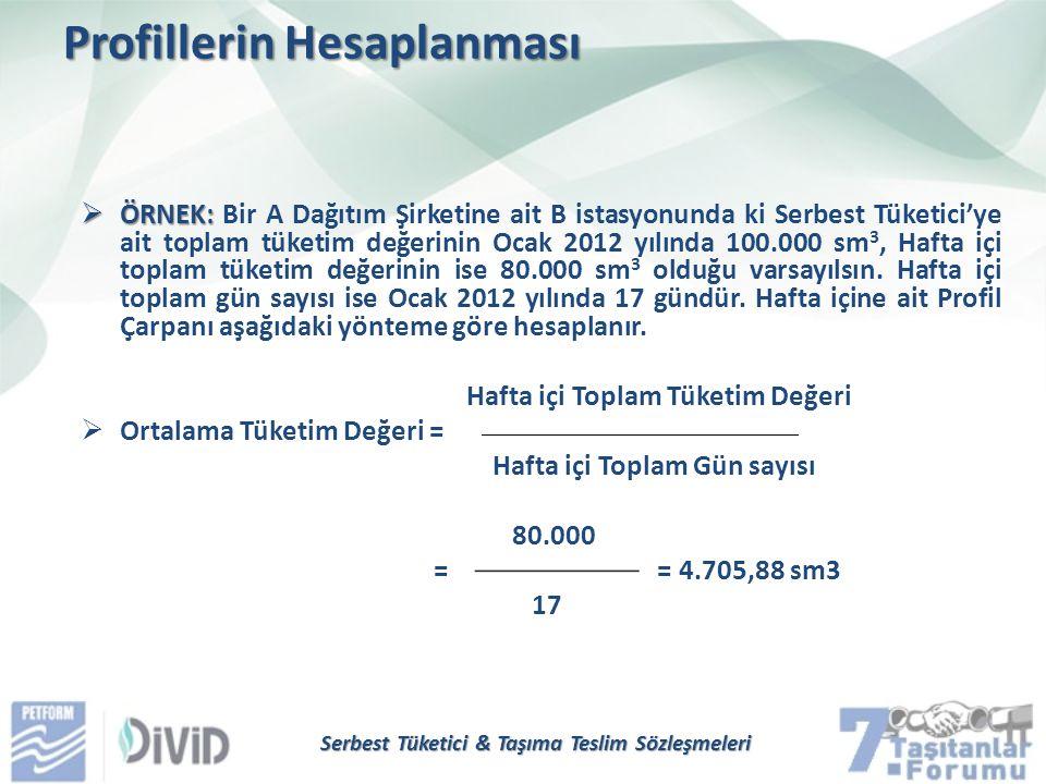 Profillerin Hesaplanması  ÖRNEK:  ÖRNEK: Bir A Dağıtım Şirketine ait B istasyonunda ki Serbest Tüketici'ye ait toplam tüketim değerinin Ocak 2012 yı