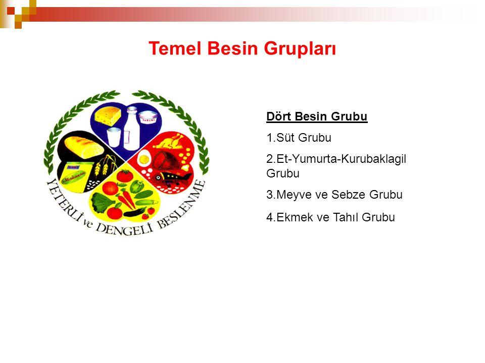 Dört Besin Grubu 1.Süt Grubu 2.Et-Yumurta-Kurubaklagil Grubu 3.Meyve ve Sebze Grubu 4.Ekmek ve Tahıl Grubu Temel Besin Grupları
