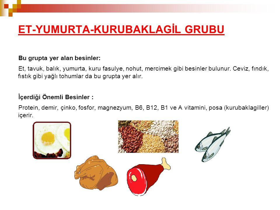 ET-YUMURTA-KURUBAKLAGİL GRUBU Bu grupta yer alan besinler: Et, tavuk, balık, yumurta, kuru fasulye, nohut, mercimek gibi besinler bulunur. Ceviz, fınd