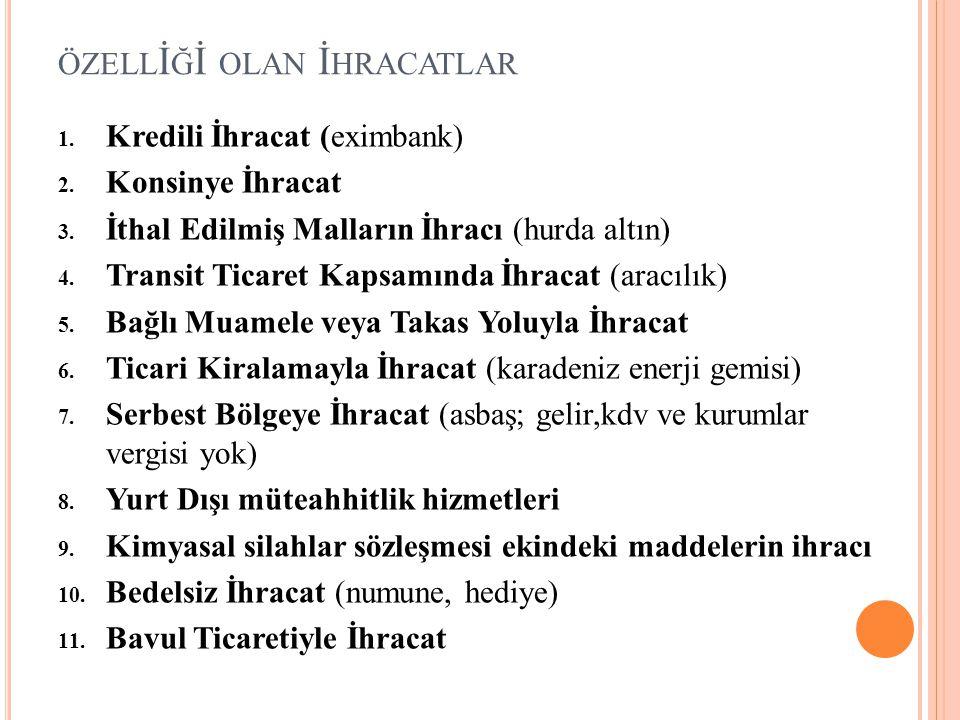 ÖZELL İ Ğ İ OLAN İ HRACATLAR 1.Kredili İhracat (eximbank) 2.