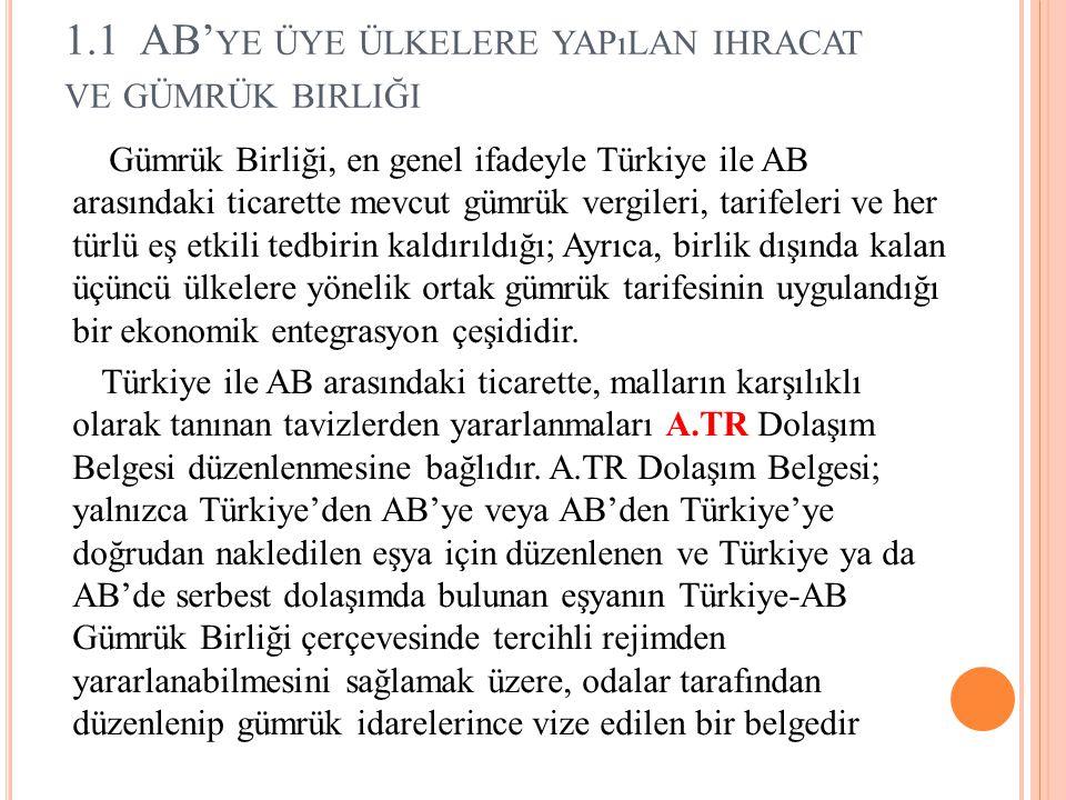 1.1 AB' YE ÜYE ÜLKELERE YAPıLAN IHRACAT VE GÜMRÜK BIRLIĞI Gümrük Birliği, en genel ifadeyle Türkiye ile AB arasındaki ticarette mevcut gümrük vergileri, tarifeleri ve her türlü eş etkili tedbirin kaldırıldığı; Ayrıca, birlik dışında kalan üçüncü ülkelere yönelik ortak gümrük tarifesinin uygulandığı bir ekonomik entegrasyon çeşididir.