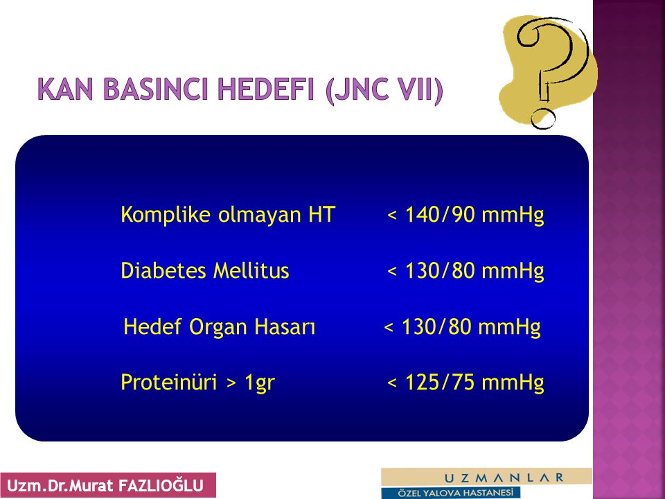 44 Komplike olmayan HT< 140/90 mmHg Diabetes Mellitus< 130/80 mmHg Hedef Organ Hasarı < 130/80 mmHg Proteinüri > 1gr< 125/75 mmHg Uzm.Dr.Murat FAZLIOĞ