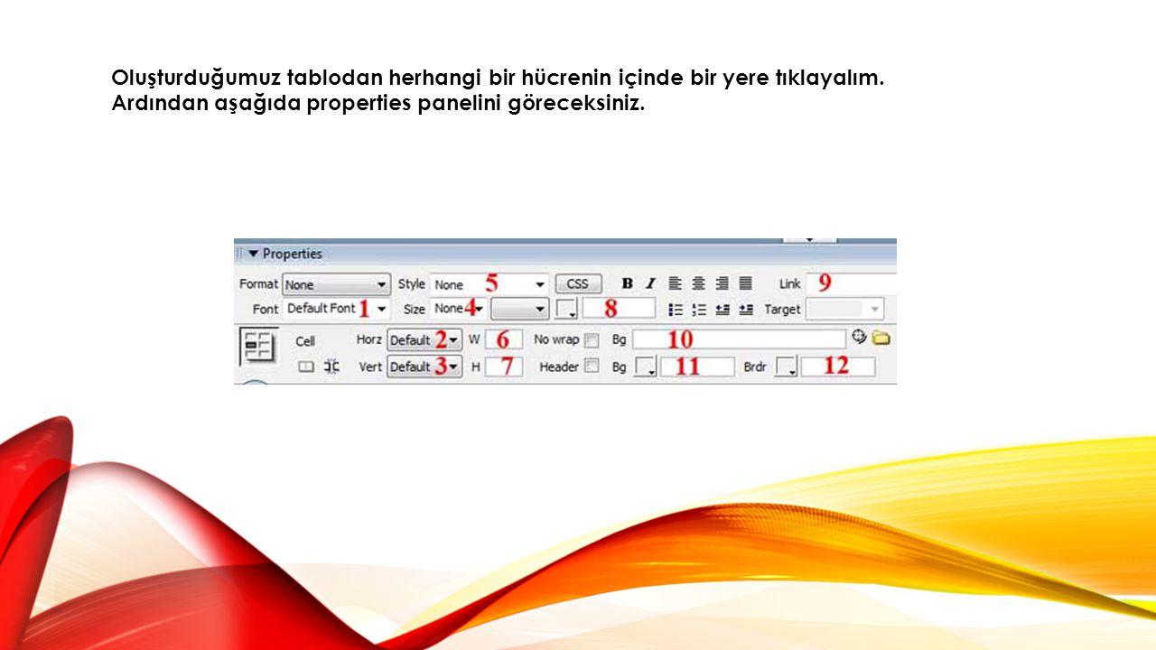 1.Font ayarını yapacağımız kısım 2.2.