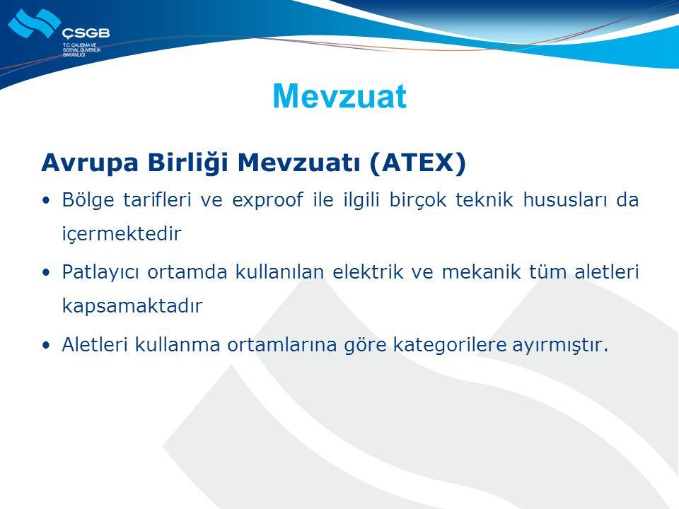 Mevzuat Avrupa Birliği Mevzuatı (ATEX)  Bölge tarifleri ve exproof ile ilgili birçok teknik hususları da içermektedir  Patlayıcı ortamda kullanılan