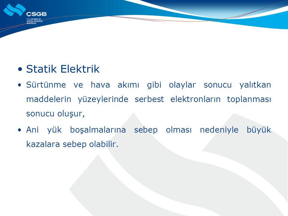  Statik Elektrik  Sürtünme ve hava akımı gibi olaylar sonucu yalıtkan maddelerin yüzeylerinde serbest elektronların toplanması sonucu oluşur,  Ani