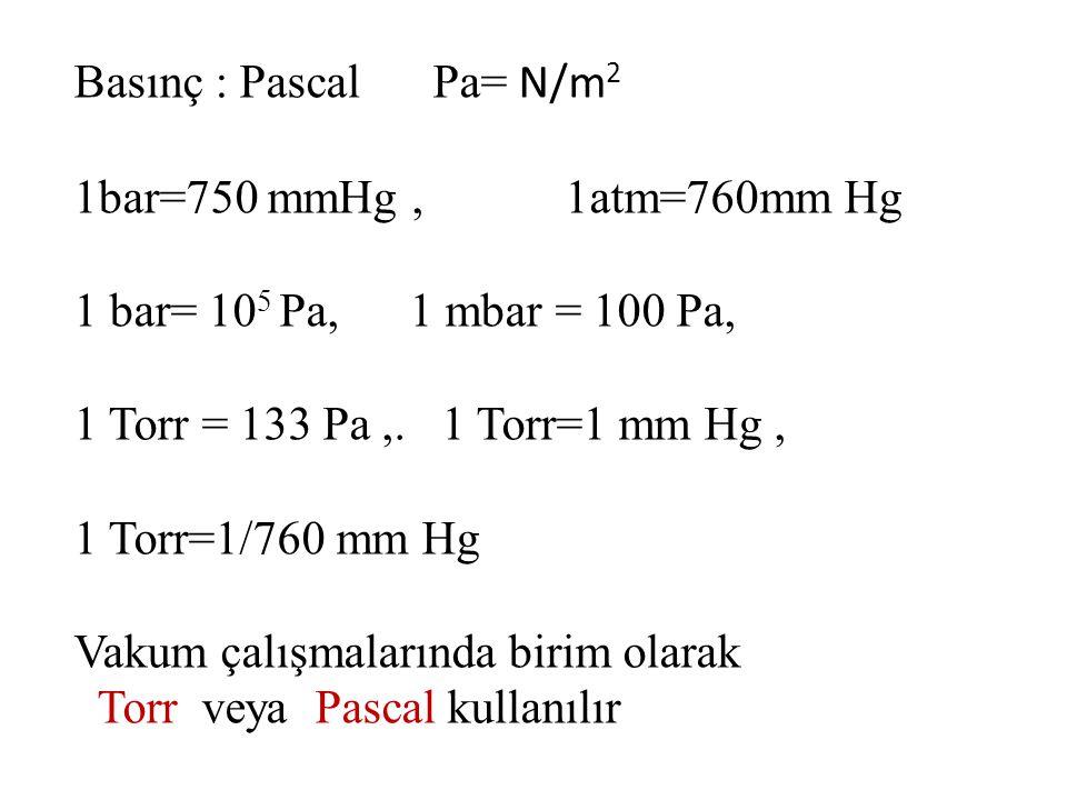 Basınç : Pascal Pa= N/m 2 1bar=750 mmHg, 1atm=760mm Hg 1 bar= 10 5 Pa, 1 mbar = 100 Pa, 1 Torr = 133 Pa,. 1 Torr=1 mm Hg, 1 Torr=1/760 mm Hg Vakum çal