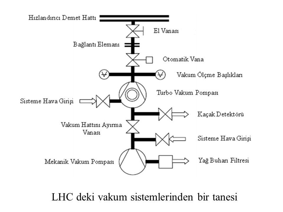 LHC deki vakum sistemlerinden bir tanesi