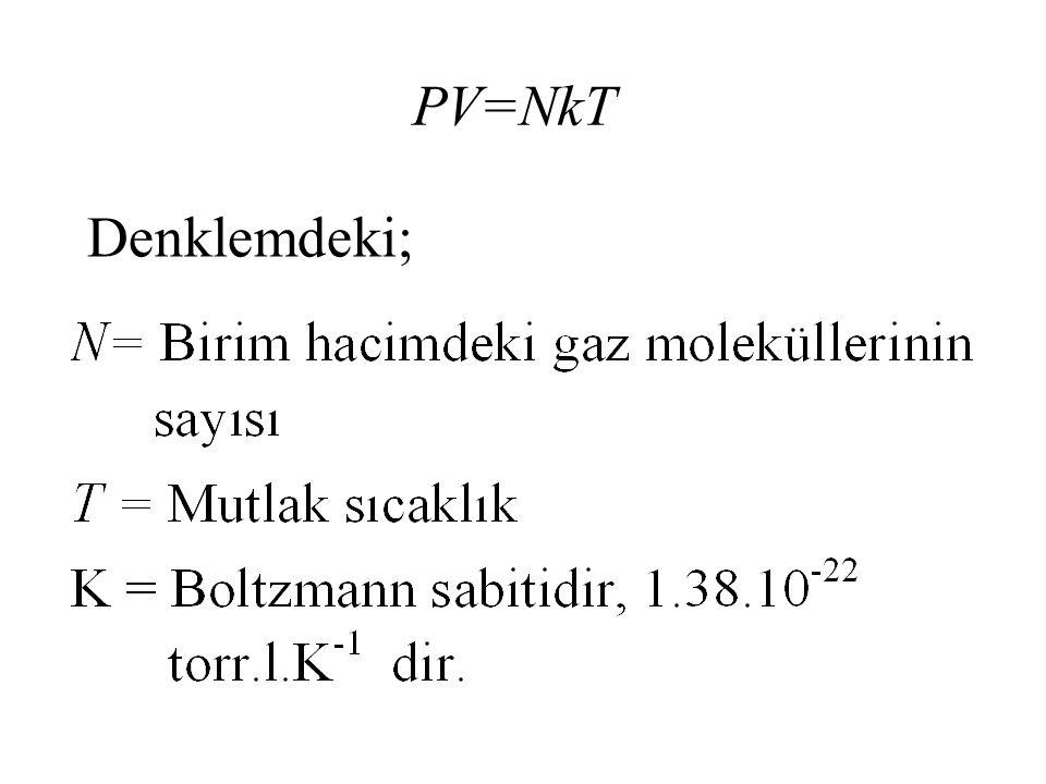 Denklemdeki; PV=NkT