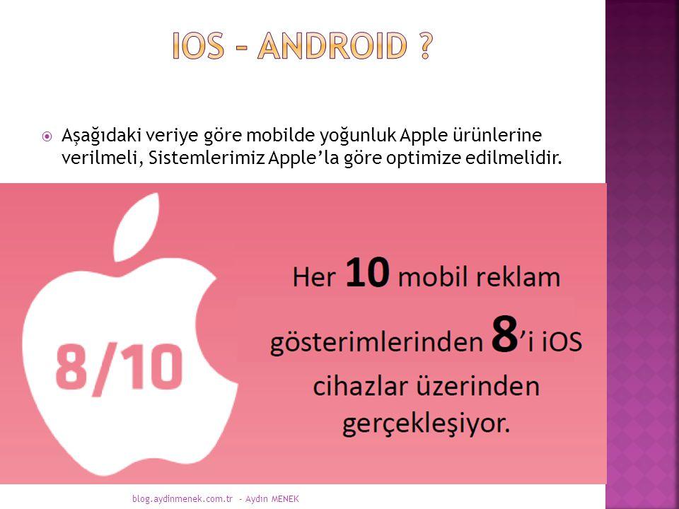  Aşağıdaki veriye göre mobilde yoğunluk Apple ürünlerine verilmeli, Sistemlerimiz Apple'la göre optimize edilmelidir.
