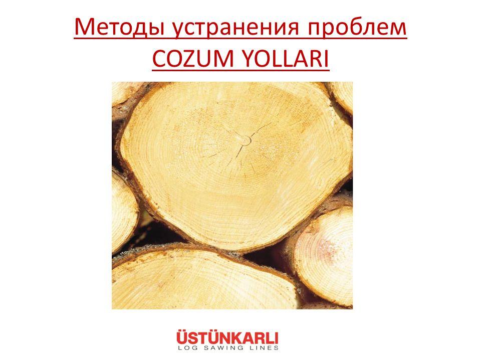 Методы устранения проблем COZUM YOLLARI