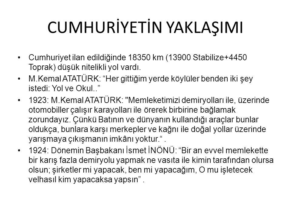 """CUMHURİYETİN YAKLAŞIMI •Cumhuriyet ilan edildiğinde 18350 km (13900 Stabilize+4450 Toprak) düşük nitelikli yol vardı. •M.Kemal ATATÜRK: """"Her gittiğim"""