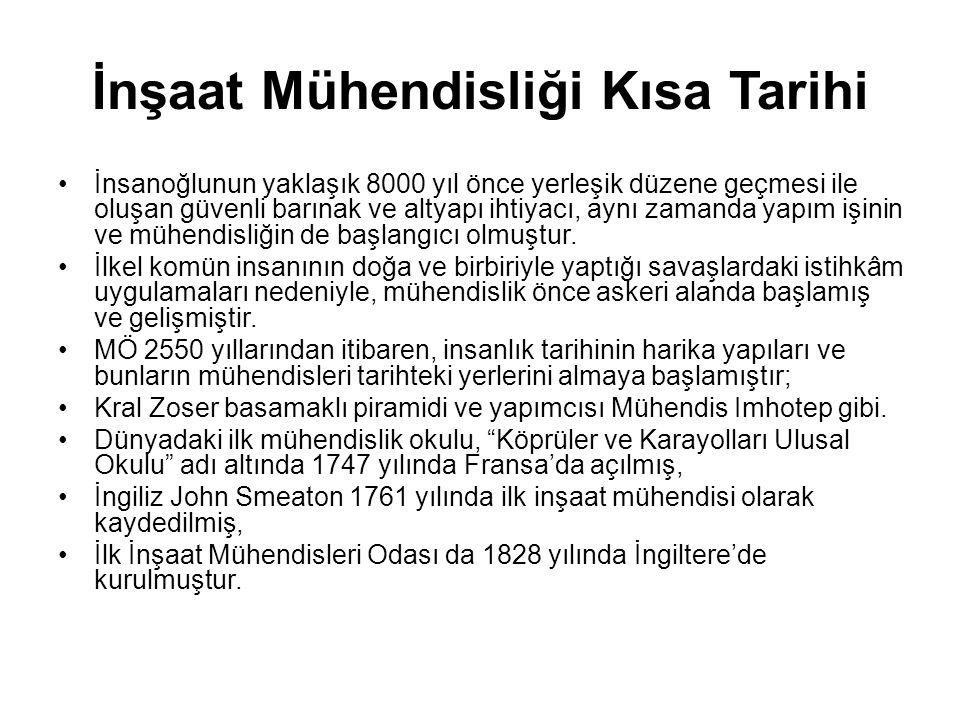 İnşaat Sektöründe Kilometre Taşları 2 • 1926: Kandilli Rasathanesinde ilk deprem kayıt sistemi kuruldu • 1928: Ankara çimento fabrikası açıldı • 1928: Nafıa Vekaleti bünyesinde bulunan Mühendis Mekteb-i Alisi «Yüksek Mühendis Mektebi»'ne çevrildi • 1929: Nafıa Vekaleti bünyesinde Şose ve Köprüler Reisliği kuruldu • 1933: SİMERYOL Firmasının kurulması: 1905 yılında Mühendis Mektebinden mezun olan Tatar İzzet bey İdare Meclisi Başkanıdır.