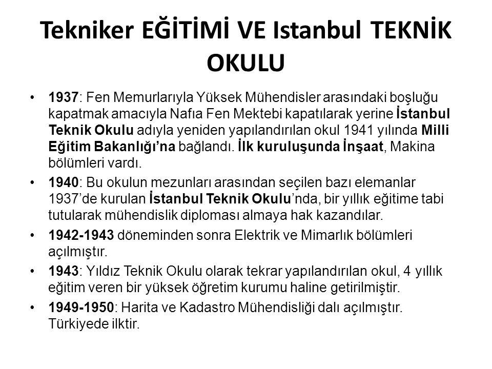Tekniker EĞİTİMİ VE Istanbul TEKNİK OKULU •1937: Fen Memurlarıyla Yüksek Mühendisler arasındaki boşluğu kapatmak amacıyla Nafıa Fen Mektebi kapatılara