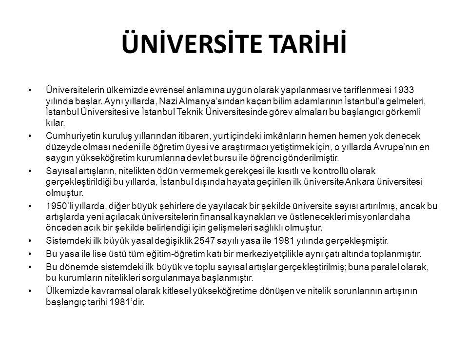 ÜNİVERSİTE TARİHİ •Üniversitelerin ülkemizde evrensel anlamına uygun olarak yapılanması ve tariflenmesi 1933 yılında başlar. Aynı yıllarda, Nazi Alman
