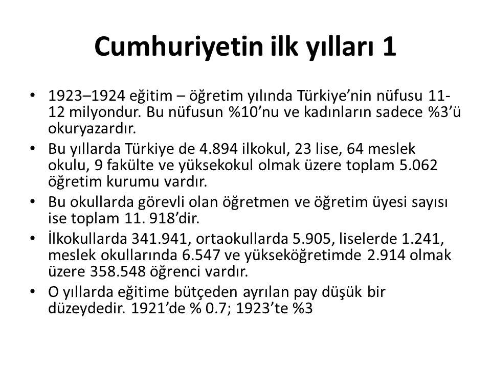 Cumhuriyetin ilk yılları 1 • 1923–1924 eğitim – öğretim yılında Türkiye'nin nüfusu 11- 12 milyondur. Bu nüfusun %10'nu ve kadınların sadece %3'ü okury