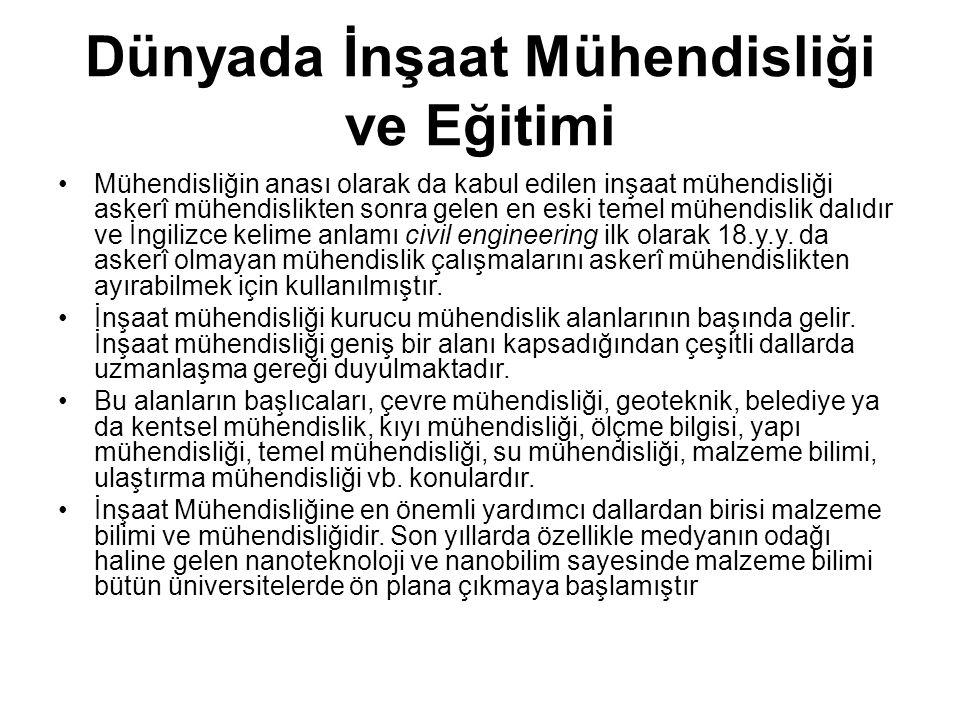 Arif Hikmet Koyunoğlu İLK şirket kurucusu • Ankara'da kurulan ilk müteahhitlik firması olarak Türk İnşaat Evi'nin adı zikredilebilir.