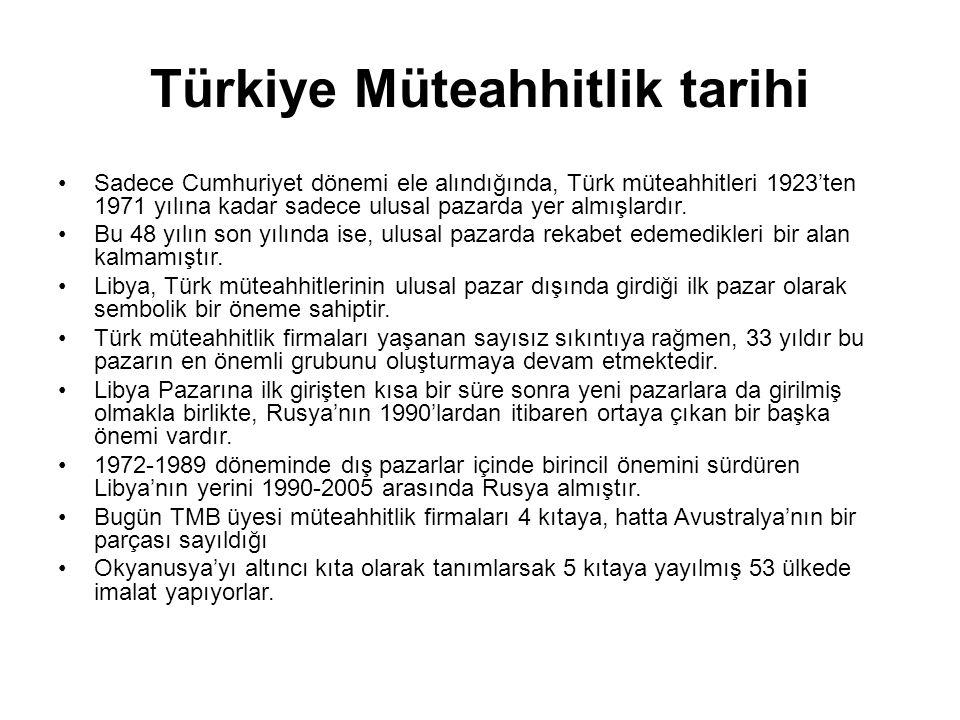 Türkiye Müteahhitlik tarihi •Sadece Cumhuriyet dönemi ele alındığında, Türk müteahhitleri 1923'ten 1971 yılına kadar sadece ulusal pazarda yer almışla