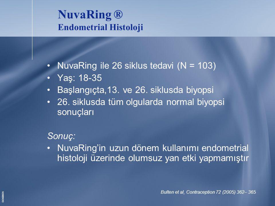 0434006/34 NuvaRing ® Endometrial Histoloji •NuvaRing ile 26 siklus tedavi (N = 103) •Yaş: 18-35 •Başlangıçta,13.