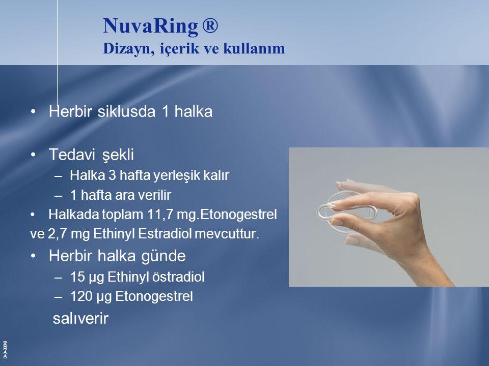 0434006/8 NuvaRing ® Dizayn, içerik ve kullanım •Herbir siklusda 1 halka •Tedavi şekli –Halka 3 hafta yerleşik kalır –1 hafta ara verilir •Halkada toplam 11,7 mg.Etonogestrel ve 2,7 mg Ethinyl Estradiol mevcuttur.