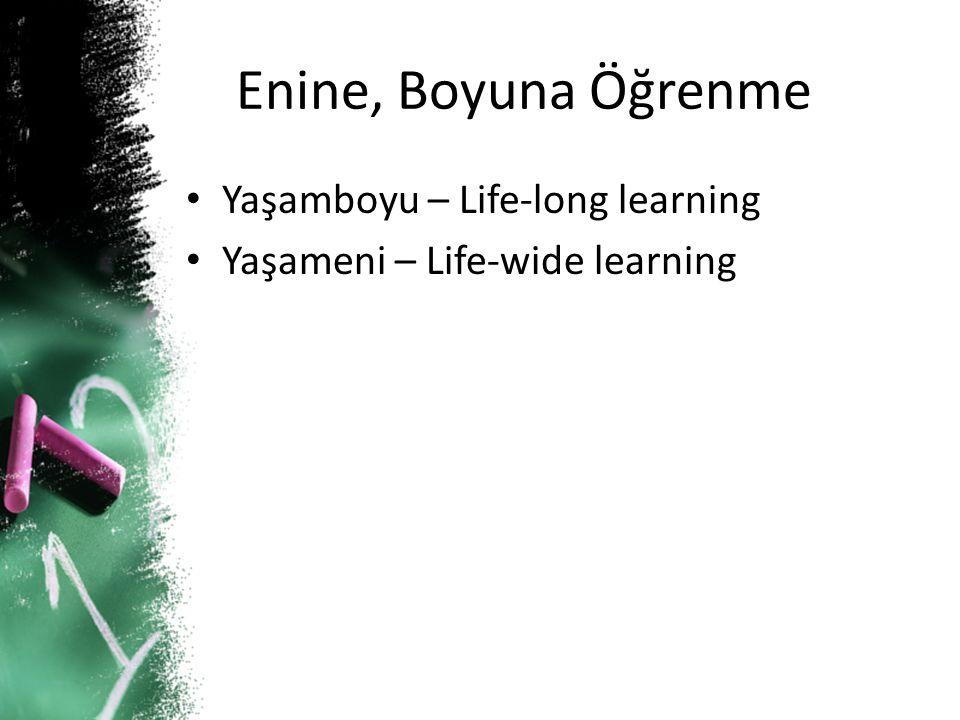 Enine, Boyuna Öğrenme • Yaşamboyu – Life-long learning • Yaşameni – Life-wide learning