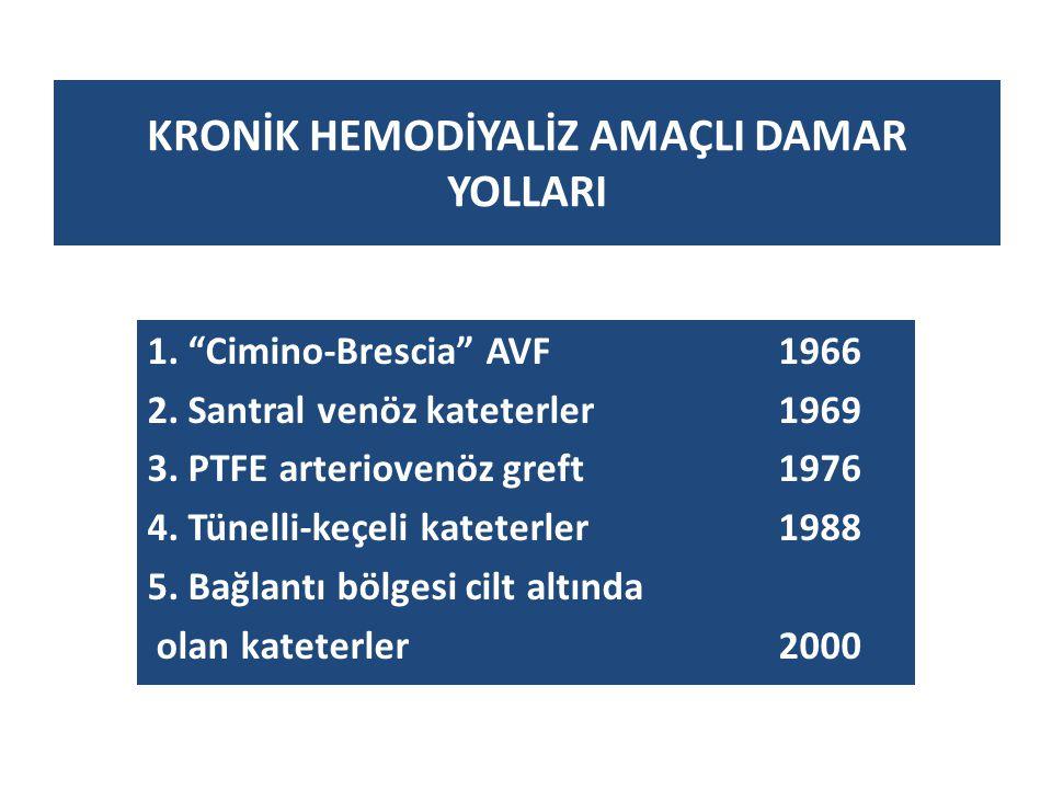 EGZERSİZ FİSTÜL MATURASYONUNU ARTIRIR MI.