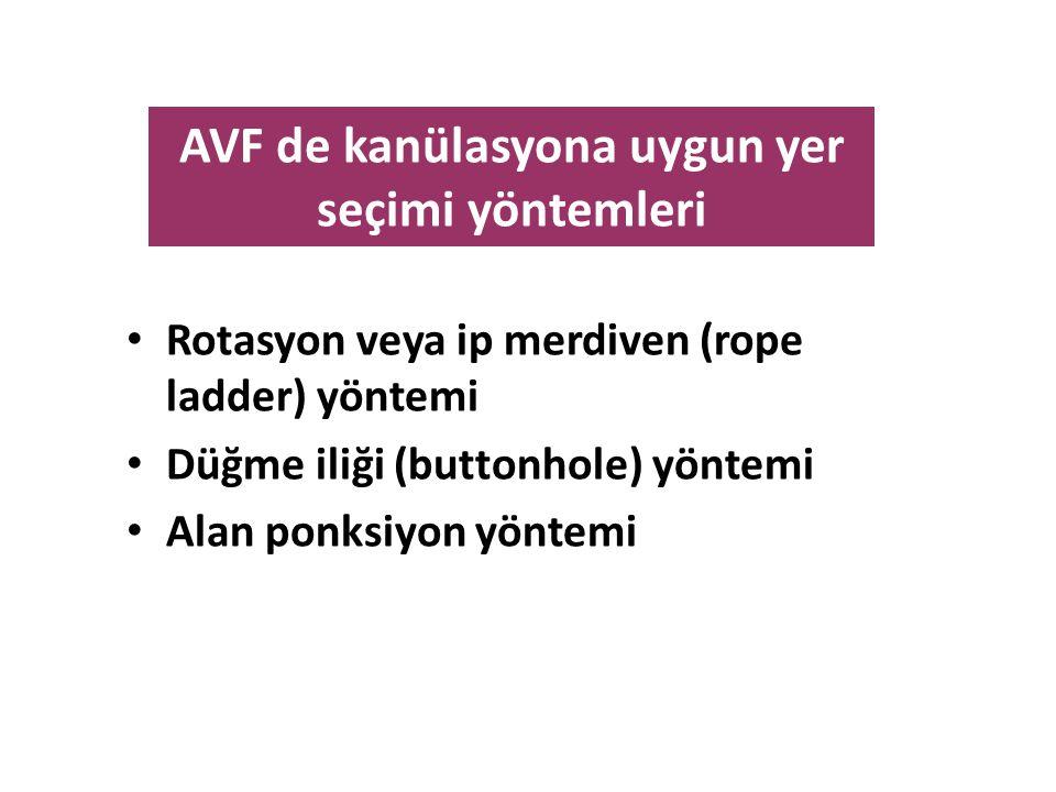 • Rotasyon veya ip merdiven (rope ladder) yöntemi • Düğme iliği (buttonhole) yöntemi • Alan ponksiyon yöntemi AVF de kanülasyona uygun yer seçimi yönt