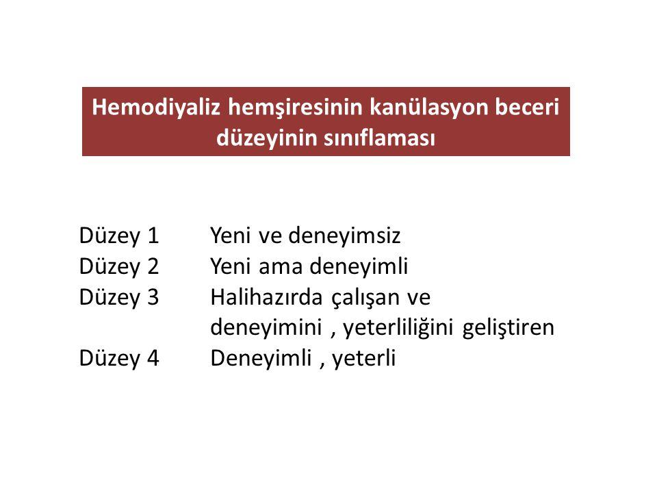 Hemodiyaliz hemşiresinin kanülasyon beceri düzeyinin sınıflaması Düzey 1Yeni ve deneyimsiz Düzey 2Yeni ama deneyimli Düzey 3Halihazırda çalışan ve den