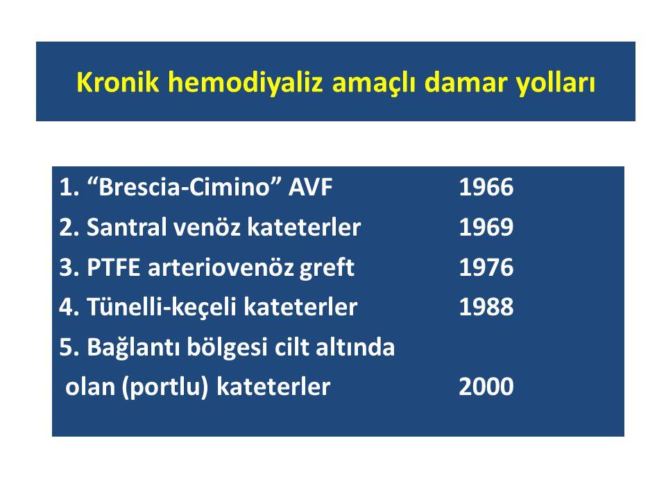 """Kronik hemodiyaliz amaçlı damar yolları 1. """"Brescia-Cimino"""" AVF1966 2. Santral venöz kateterler1969 3. PTFE arteriovenöz greft1976 4. Tünelli-keçeli k"""