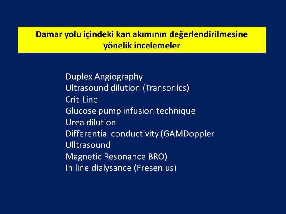 Damar yolu içindeki kan akımının değerlendirilmesine yönelik incelemeler Duplex Angiography Ultrasound dilution (Transonics) Crit-Line Glucose pump in