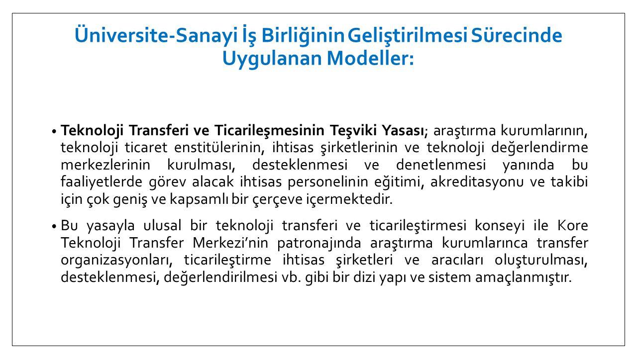 Üniversite-Sanayi İş Birliğinin Geliştirilmesi Sürecinde Uygulanan Modeller: • Teknoloji Transferi ve Ticarileşmesinin Teşviki Yasası; araştırma kurum