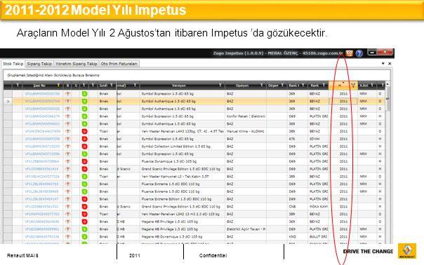 Renault MAIS2011Confidential 2011-2012 Model Yılı Impetus Araçların Model Yılı 2 Ağustos'tan itibaren Impetus 'da gözükecektir.
